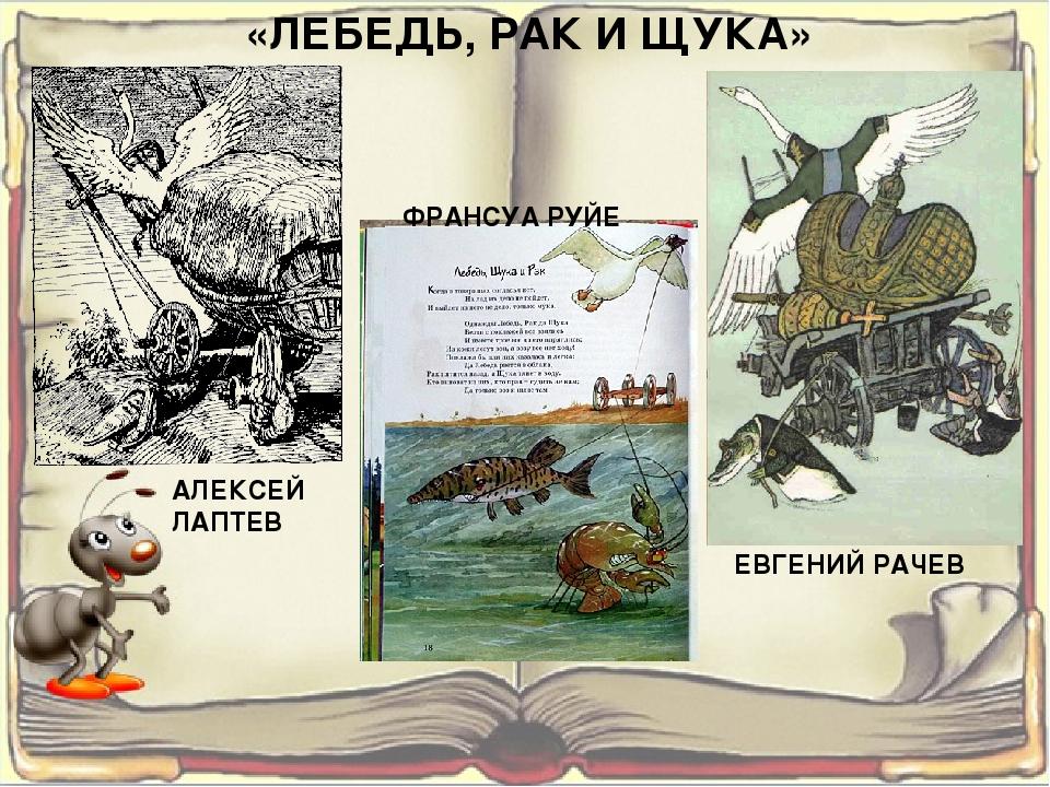 АЛЕКСЕЙ ЛАПТЕВ ЕВГЕНИЙ РАЧЕВ ФРАНСУА РУЙЕ «ЛЕБЕДЬ, РАК И ЩУКА»