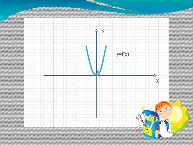 Х У 0 1 y=f(x)