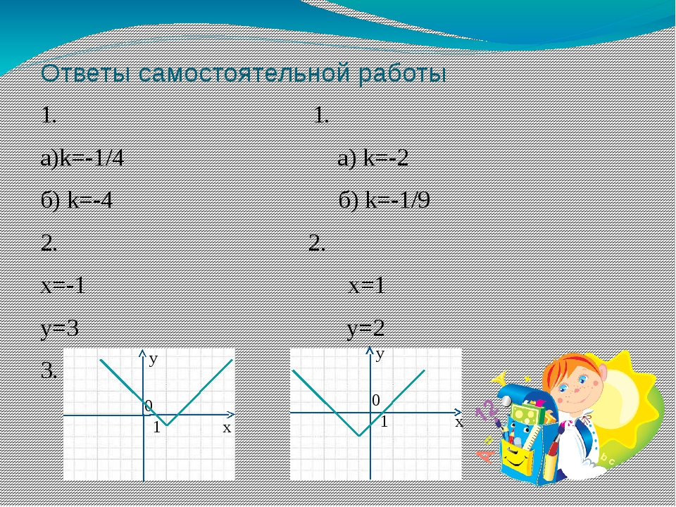 Ответы самостоятельной работы 1. 1. а)k=-1/4 а) k=-2 б) k=-4 б) k=-1/9 2. 2....