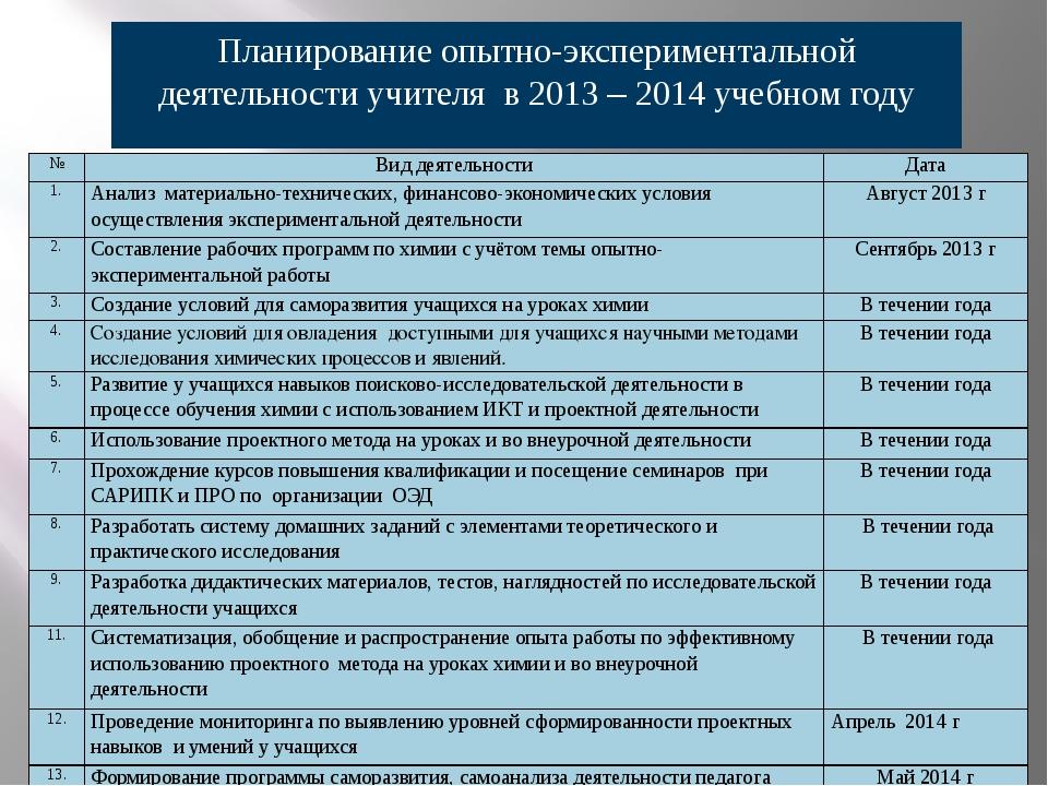 Планирование опытно-экспериментальной деятельности учителя в 2013 – 2014 учеб...