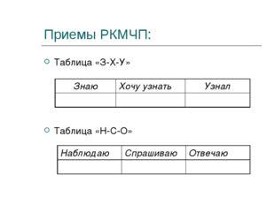 Приемы РКМЧП: Таблица «З-Х-У» Таблица «Н-С-О» ЗнаюХочу узнатьУзнал  Наблю