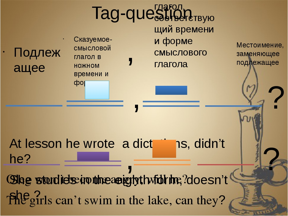 Tag-question Подлежащее At lesson he wrote a dictations, didn't he? She studi...