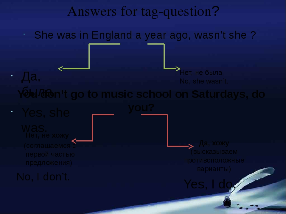 Answers for tag-question? Да, была Yes, she was. She was in England a year ag...