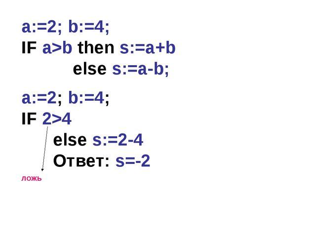 a:=2; b:=4; IF a>b then s:=a+b  else s:=a-b; a:=2; b:=4; IF 2>4 else s:=2-4...