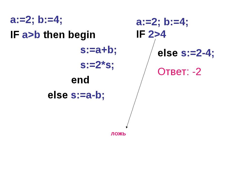 a:=2; b:=4; IF a>b then begin s:=a+b; s:=2*s;  end  else s:=a-b;...