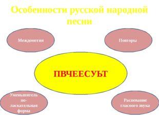 ПВЧЕЕСУЬТ Особенности русской народной песни Междометия Повторы Уменьшительно