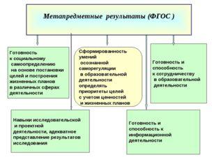 Готовность и способность к сотрудничеству в образовательной деятельности Сфор