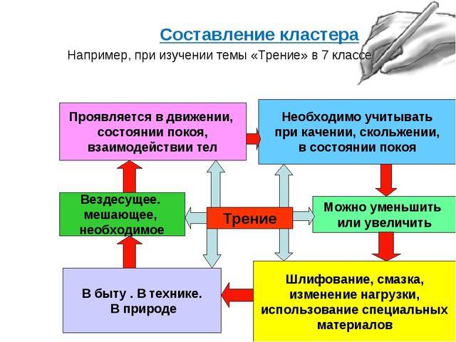 Составление кластера Например, при изучении темы «Трение» в 7 классе: Трение...
