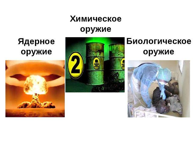 Ядерное оружие Химическое оружие Биологическое оружие