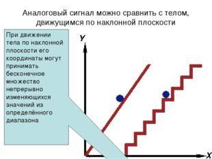 При движении тела по наклонной плоскости его координаты могут принимать беско