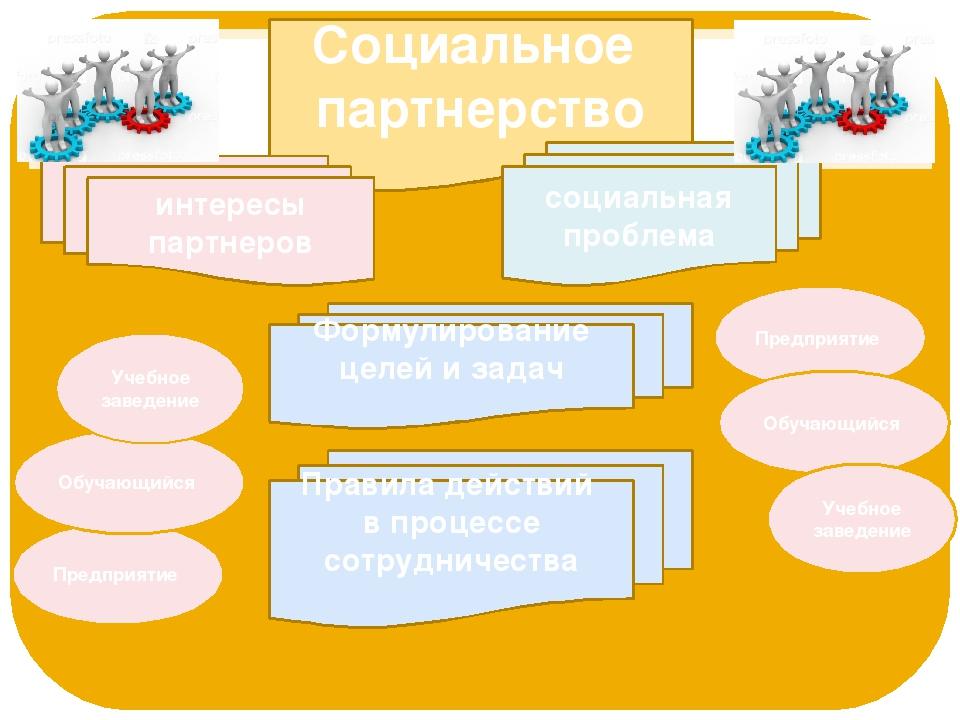 Социальное партнерство социальная проблема интересы партнеров Правила действи...