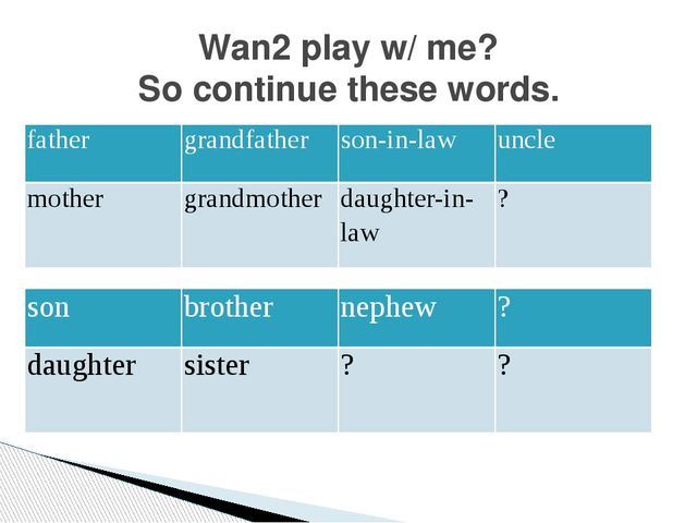 Wan2 play w/ me? So continue these words. father grandfather son-in-law uncle...