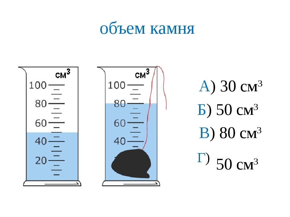объем камня А) 30 см3 Б) 50 см3 В) 80 см3 Г) 50 см3
