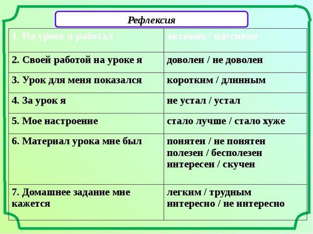 Рефлексия 1. На уроке я работал активно / пассивно 2. Своей работой на уроке...
