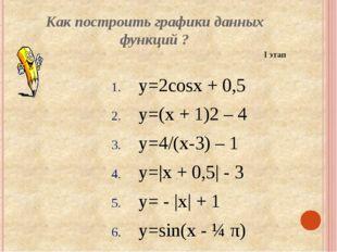 Как построить графики данных функций ? у=2cosx + 0,5 у=(x + 1)2 – 4 у=4/(x-3)