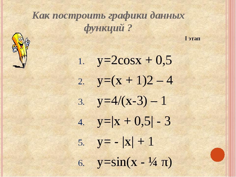 Как построить графики данных функций ? у=2cosx + 0,5 у=(x + 1)2 – 4 у=4/(x-3)...