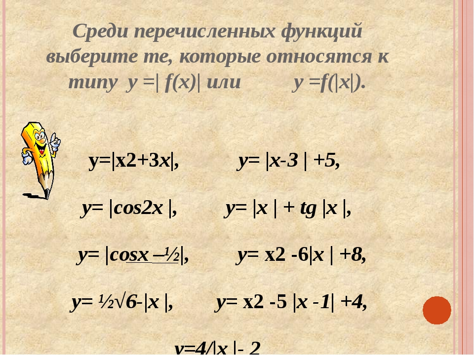 Среди перечисленных функций выберите те, которые относятся к типу у =| f(x)|...