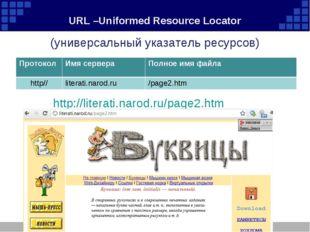 URL –Uniformed Resource Locator (универсальный указатель ресурсов) http://lit