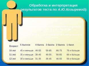 Обработка и интерпретация результатов теста по А.Ю.Козыревой): Эффективность