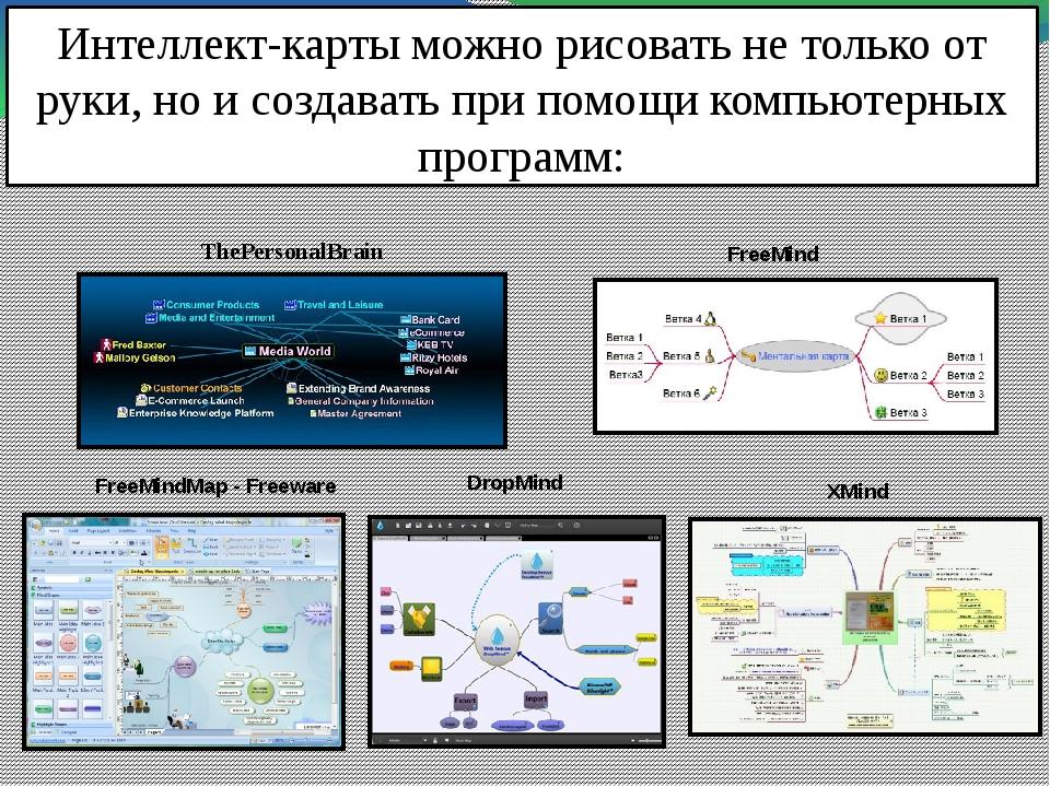 FreeMind ThePersonalBrain XMind FreeMindMap - Freeware DropMind Интеллект-ка...