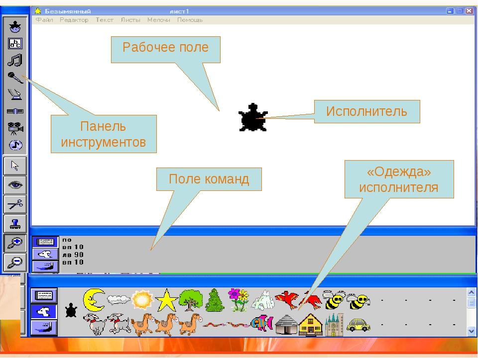 Панель инструментов Исполнитель «Одежда» исполнителя Рабочее поле Поле команд
