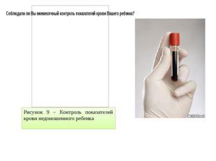 Рисунок 9 – Контроль показателей крови недоношенного ребенка