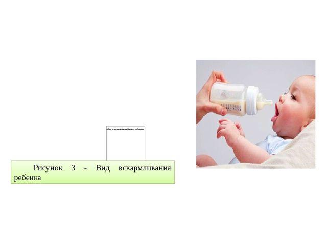 Рисунок 3 - Вид вскармливания ребенка
