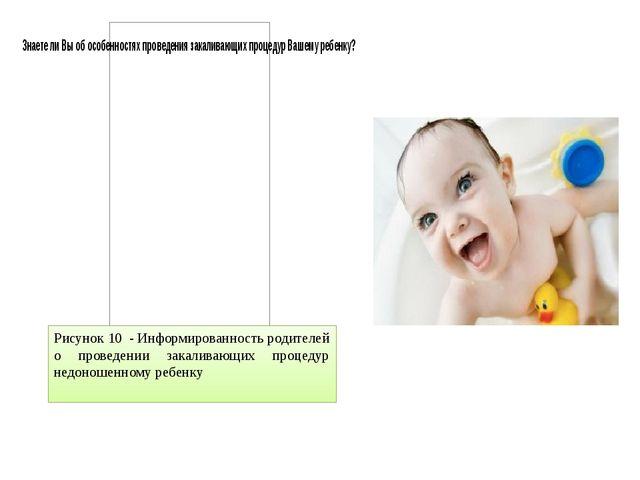 Рисунок 10 - Информированность родителей о проведении закаливающих процедур н...