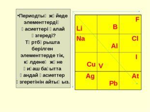 Периодтық жүйеде элементтердің қасиеттері қалай өзгереді? Төртбұрышта берілг