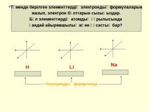 Н Li Na Электрондық формулалар Төменде берілген элементтердің электрондық фор