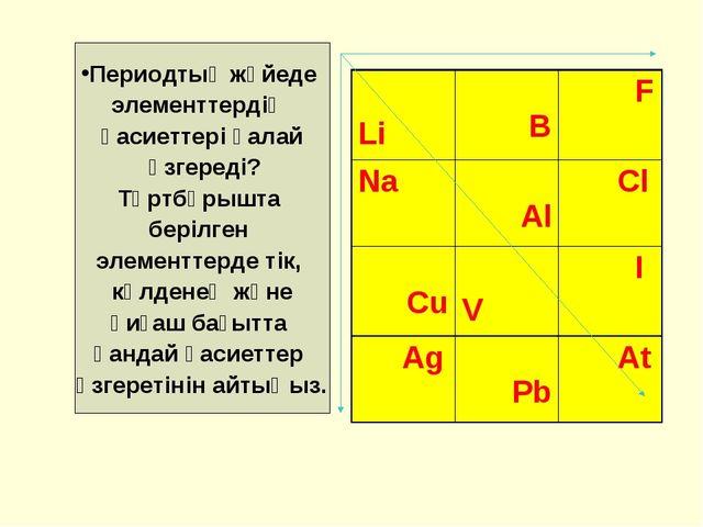 Периодтық жүйеде элементтердің қасиеттері қалай өзгереді? Төртбұрышта берілг...