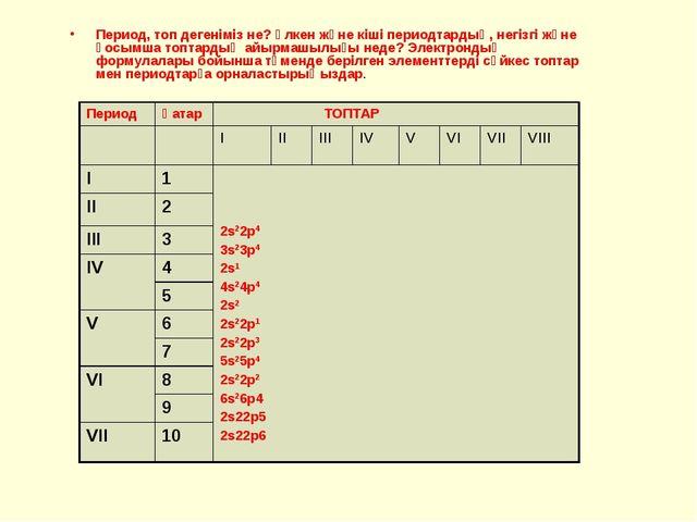 Период, топ дегеніміз не? Үлкен және кіші периодтардың, негізгі және қосымша...