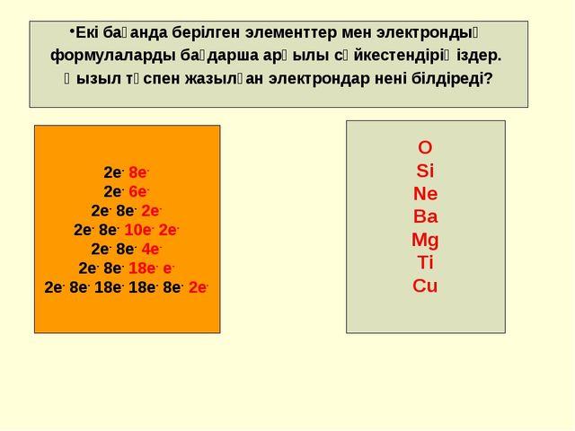 Екі бағанда берілген элементтер мен электрондық формулаларды бағдарша арқылы...