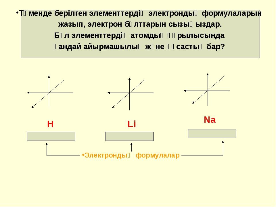 Н Li Na Электрондық формулалар Төменде берілген элементтердің электрондық фор...