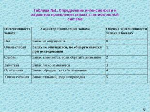 6 Таблица №1. Определение интенсивности и характера проявления запаха в пятиб