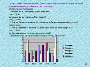 Результаты анкетирования учащихся нашей школы о знаниях свойств питьевой вод