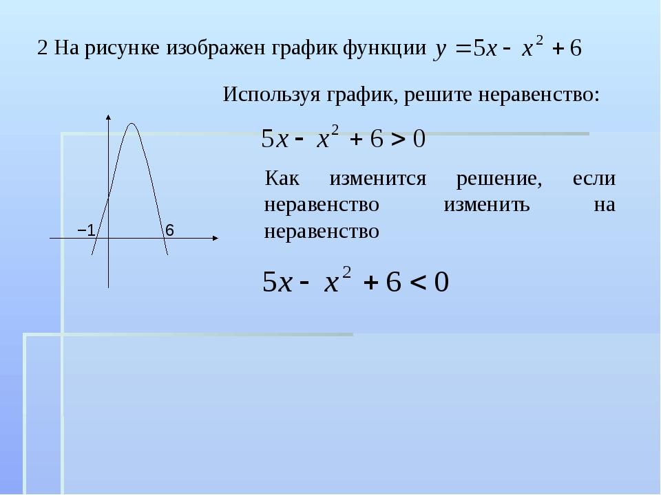 3 Дана функция, назовите нули функции: