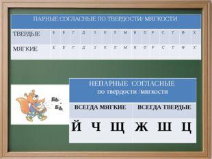 ПАРНЫЕ СОГЛАСНЫЕ ПОТВЕРДОСТИ/ МЯГКОСТИ ТВЕРДЫЕ Б В Г Д З К Л М Н П Р С Т Ф Х