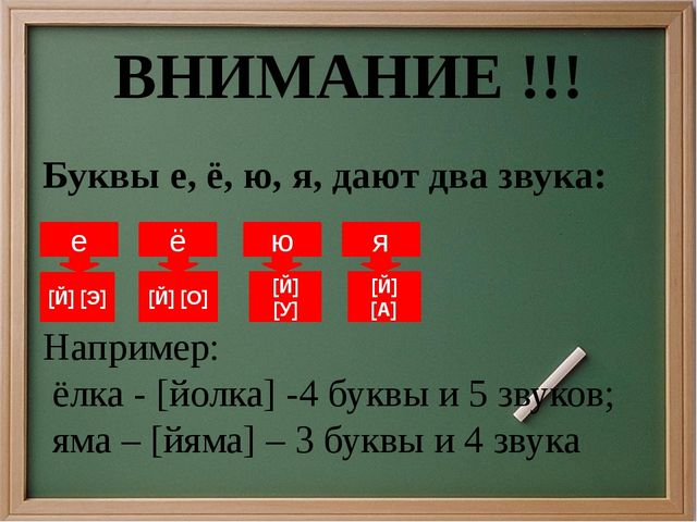 ВНИМАНИЕ !!! Буквы е, ё, ю, я, дают два звука: Например: ёлка - [йолка] -4 бу...