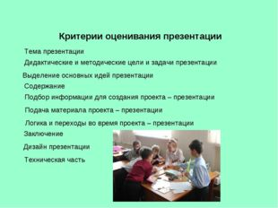 Критерии оценивания презентации Тема презентации Дидактические и методические