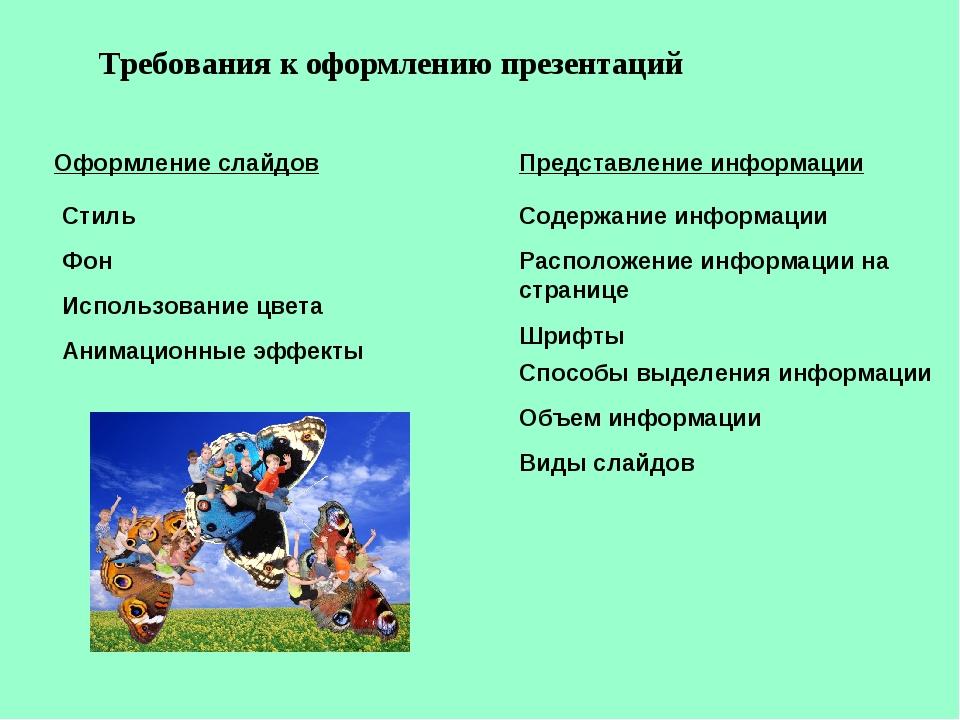 Требования к оформлению презентаций Оформление слайдов Стиль Фон Использовани...