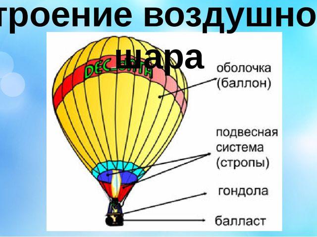 Реферат На Тему Воздухоплавание По Физике couponstekstinl Реферат На Тему Воздухоплавание По Физике 7 Класс