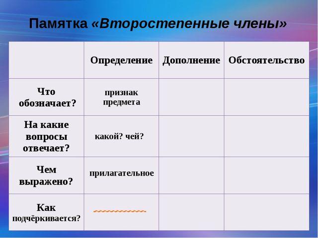 Грамматическая основа простого предложения схема 168