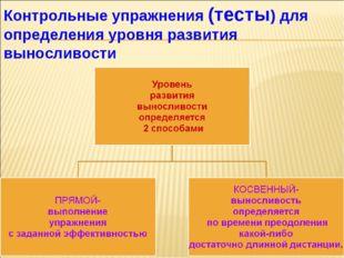 Контрольные упражнения (тесты) для определения уровня развития выносливости
