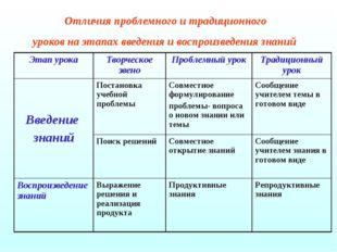 Отличия проблемного и традиционного уроков на этапах введения и воспроизведен