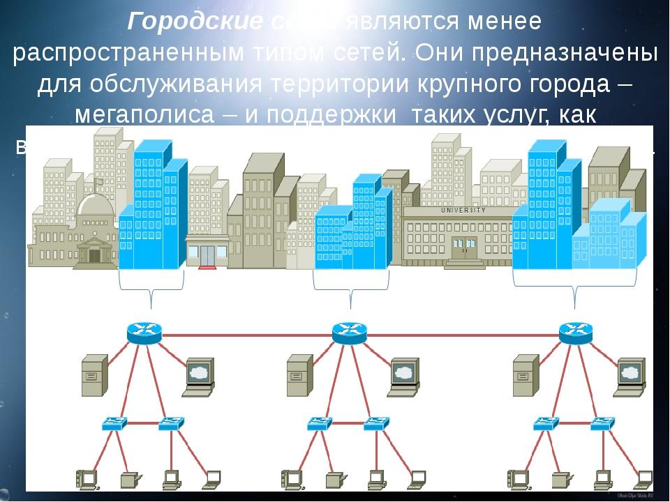 Городские сети являются менее распространенным типом сетей. Они предназначены...