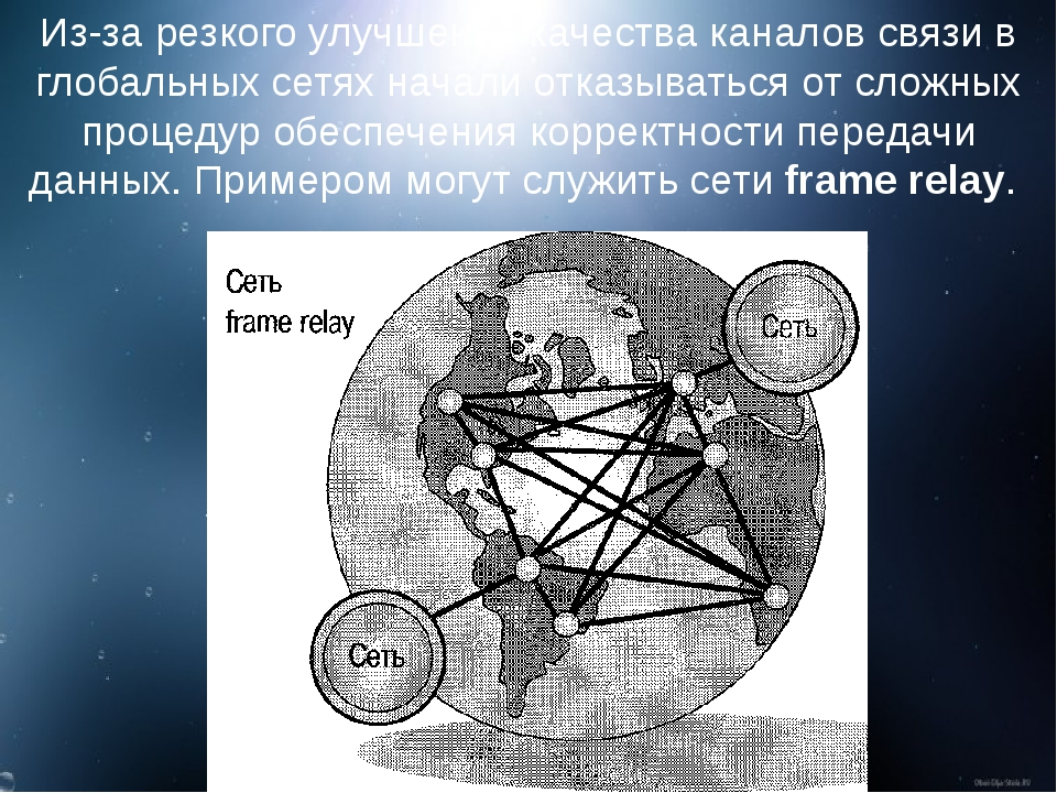Из-за резкого улучшения качества каналов связи в глобальных сетях начали отка...