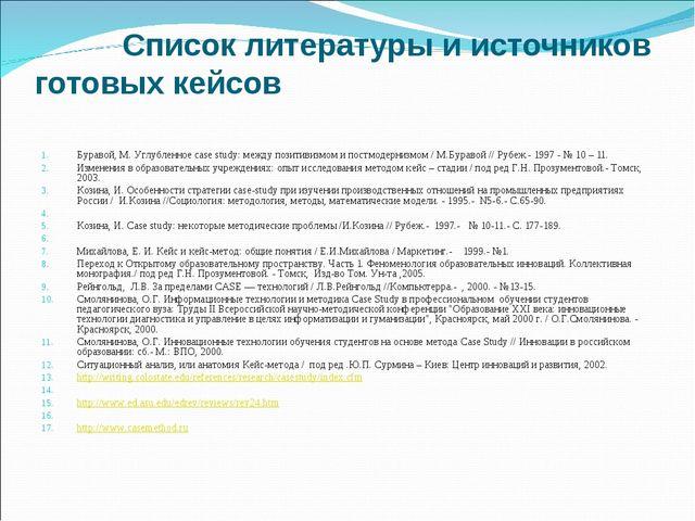 Список литературы и источников готовых кейсов Буравой, М. Углубленное сase s...