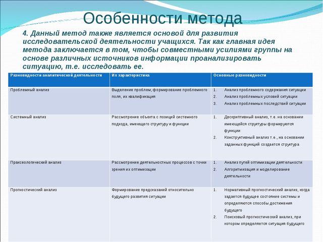 4. Данный метод также является основой для развития исследовательской деятель...