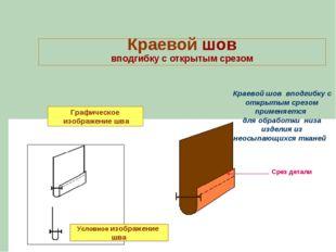 Краевой шов вподгибку с открытым срезом Графическое изображение шва Условное